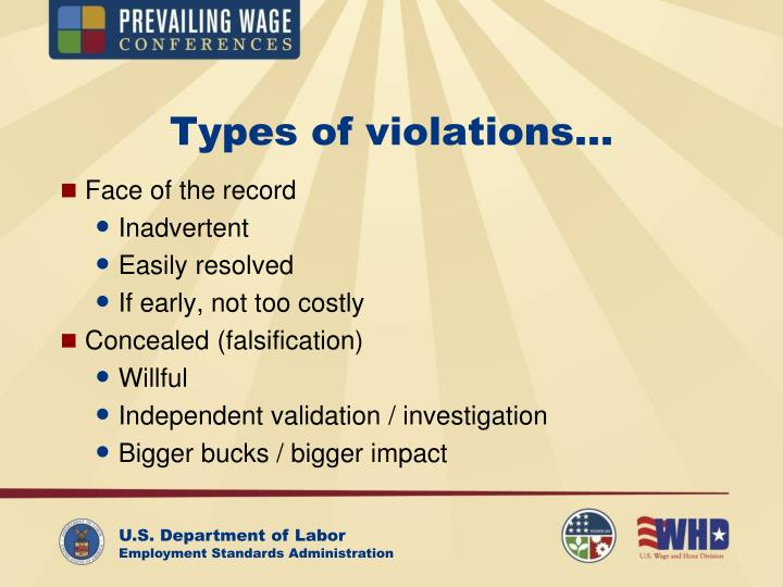 Types of violations…