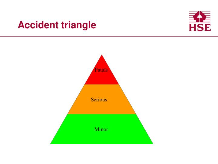 Accident triangle