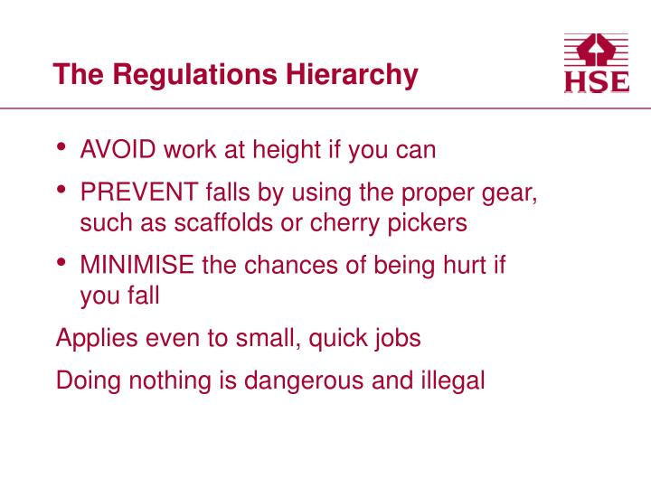 The Regulations Hierarchy