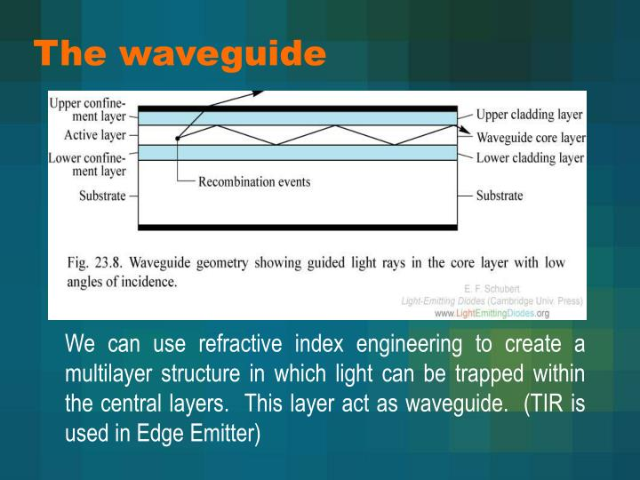 The waveguide