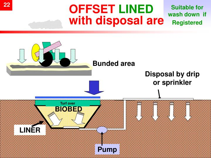 Offset Biobed with Disposal Area