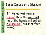 bonds issued at a discount1