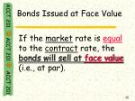 bonds issued at face value1