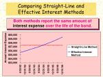 comparing straight line and effective interest methods