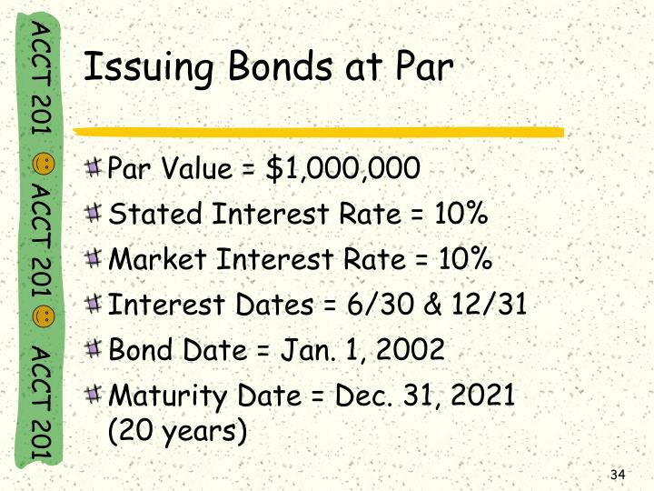 Issuing Bonds at Par