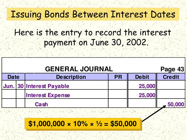 Issuing Bonds Between Interest Dates