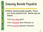 issuing bonds payable1