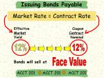 market rate contract rate