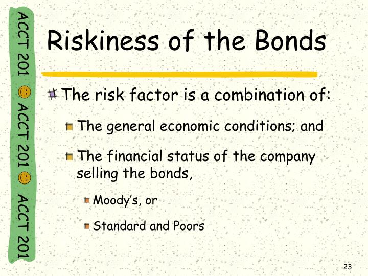 Riskiness of the Bonds