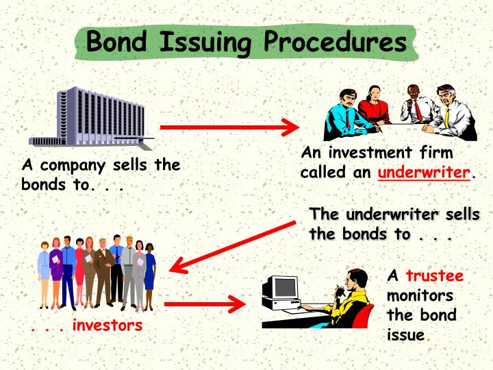 Bond Issuing Procedures