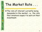 the market rate