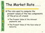 the market rate2