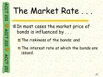 the market rate3