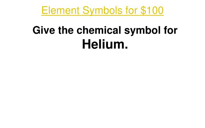 Element Symbols for $100