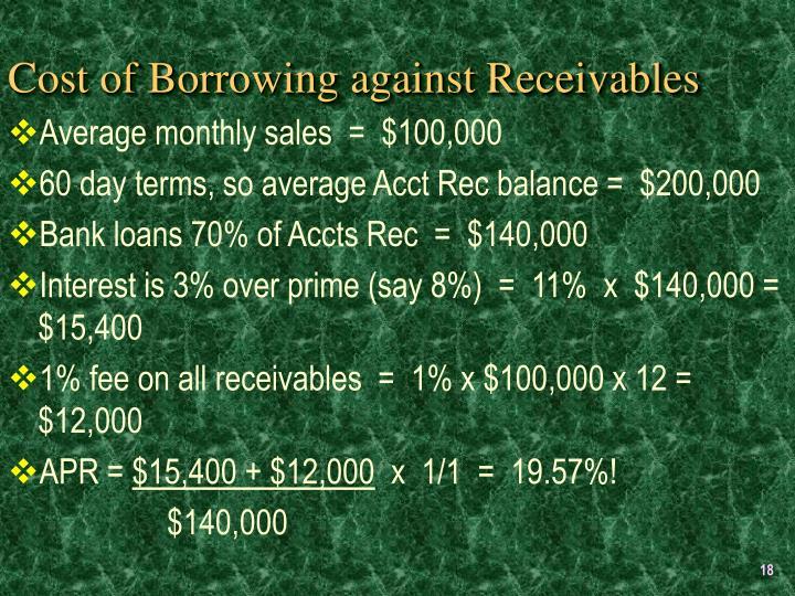 Cost of Borrowing against Receivables