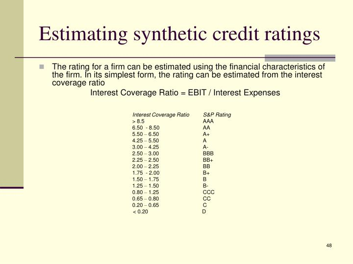 Estimating synthetic credit ratings