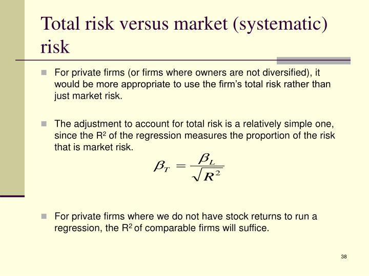 Total risk versus market (systematic) risk