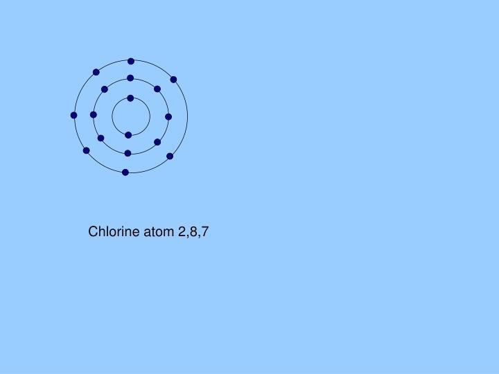 Chlorine atom 2,8,7