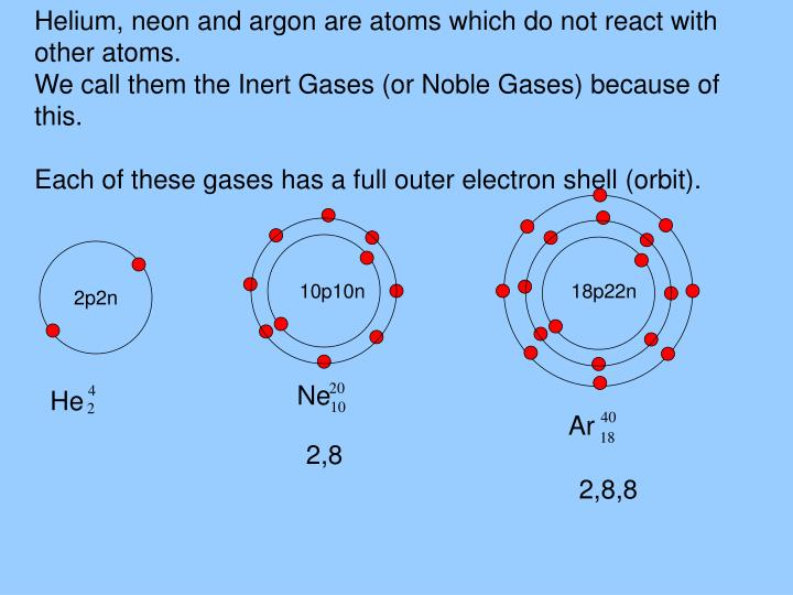 Helium, neon and argon are atoms which do not react with other atoms.