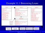 example 11 1 borrowing loans