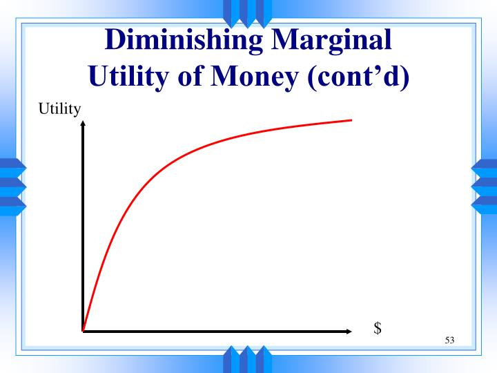 Diminishing Marginal