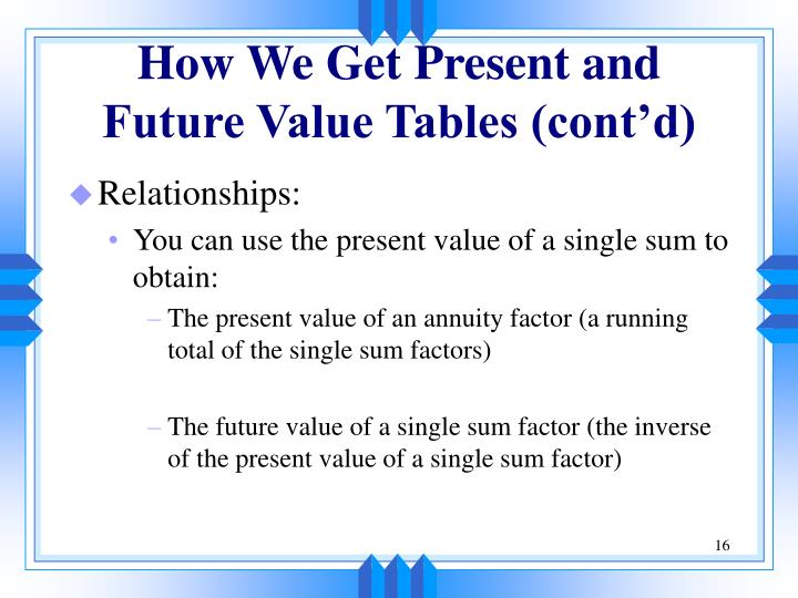 How We Get Present and Future Value Tables (cont'd)