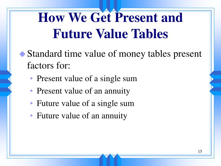 How We Get Present and Future Value Tables