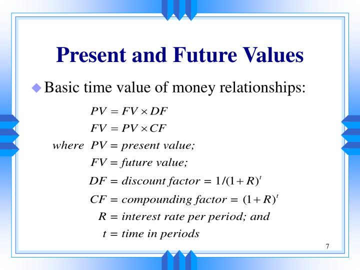 Present and Future Values