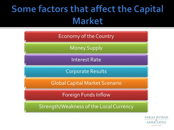 Some factors that affect the Capital Market