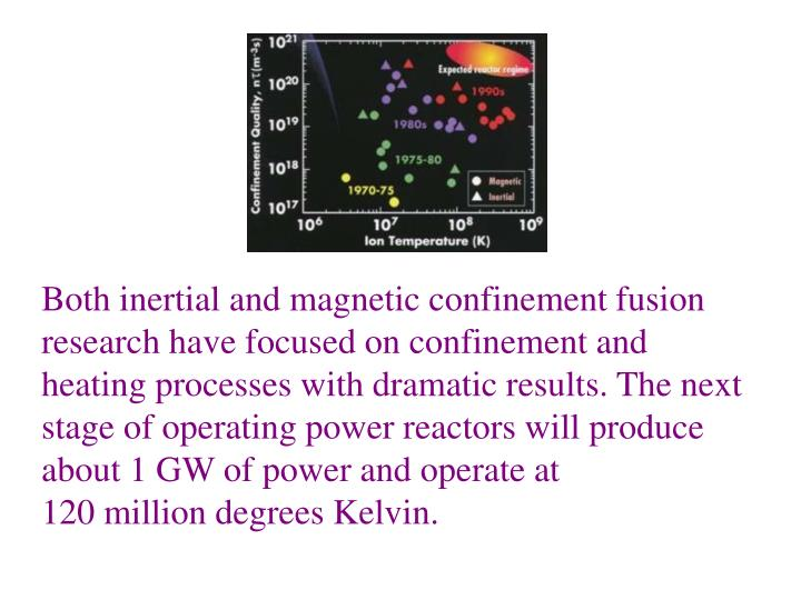 Both inertial and magnetic confinement fusion research have focused on confinement and heating processes with dramatic results. The next stage of operating power reactors will produce about 1 GW of power and operate at