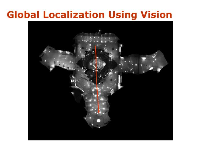 Global Localization Using Vision