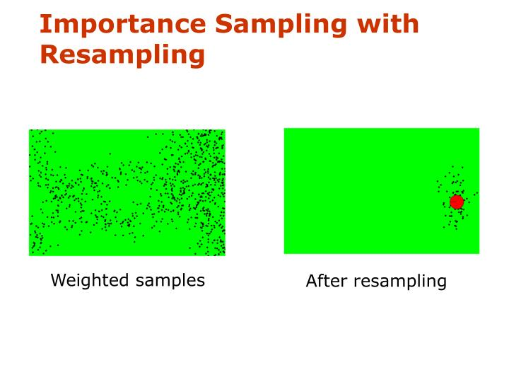 Importance Sampling with Resampling