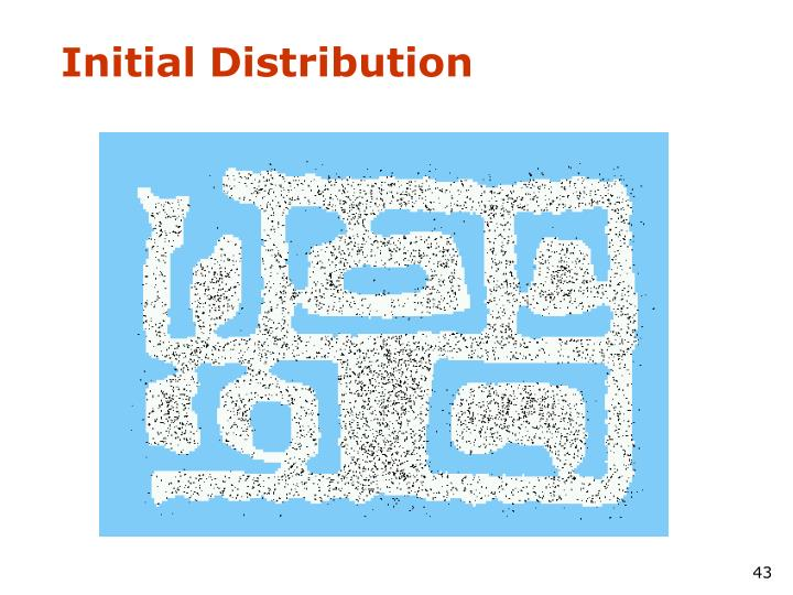 Initial Distribution