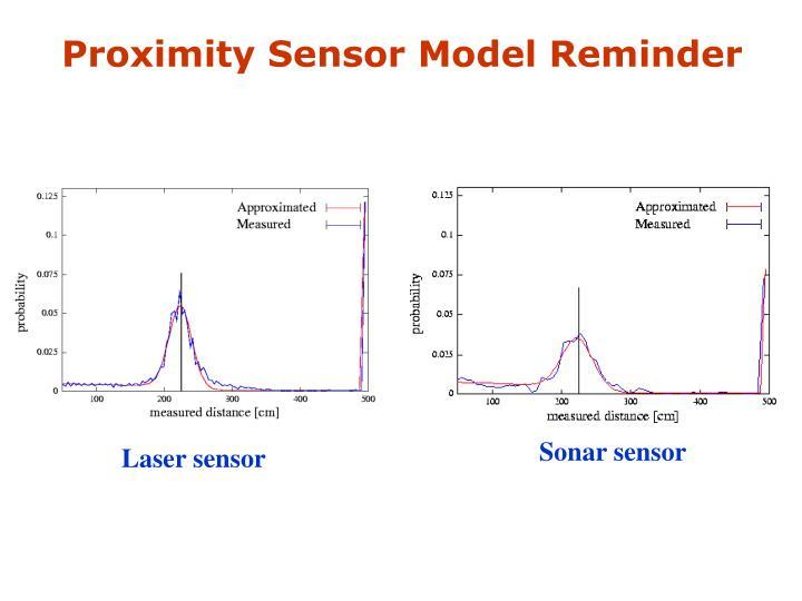 Proximity Sensor Model Reminder