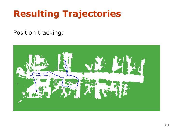 Resulting Trajectories