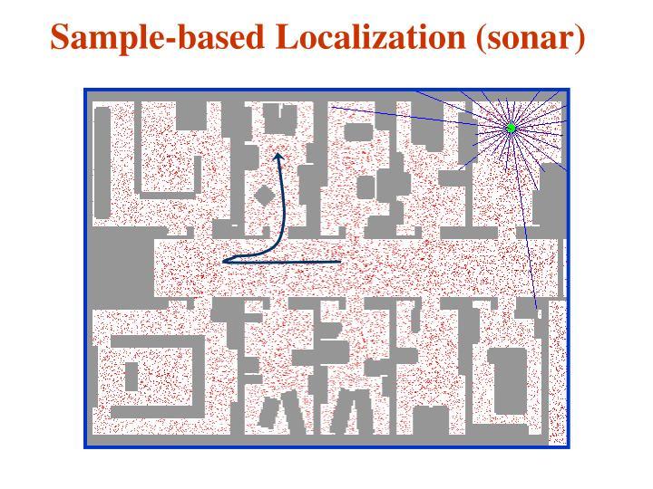 Sample-based Localization (sonar)