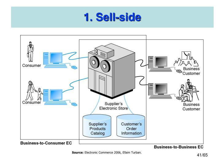 1. Sell-side