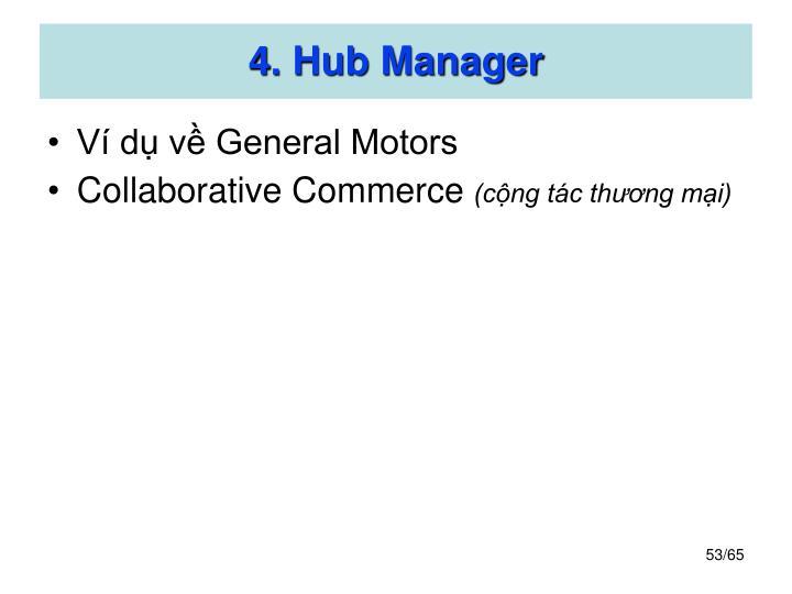 4. Hub Manager