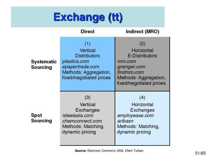 Exchange (tt)