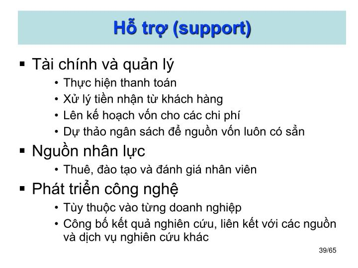 Hỗ trợ (support)