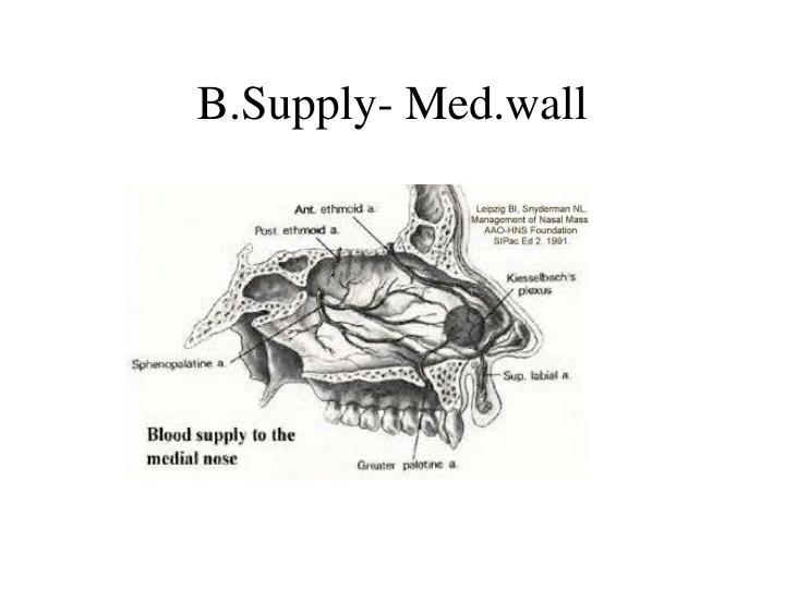 B Supply Med Wall N