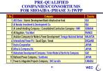 pre qualified companies consortiums for shoaiba phase 3 iwpp