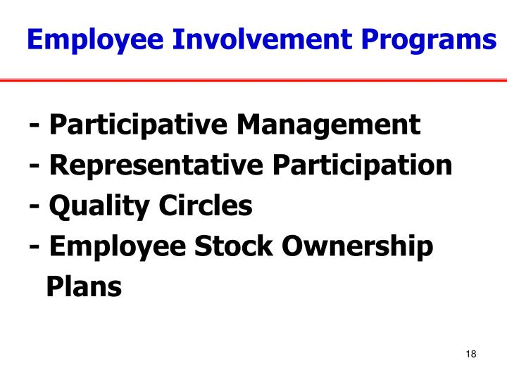 Employee Involvement Programs