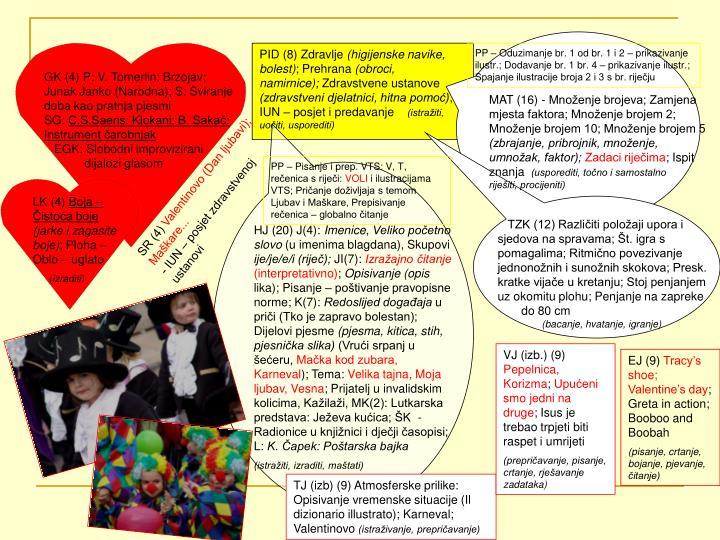 PID (8) Zdravlje