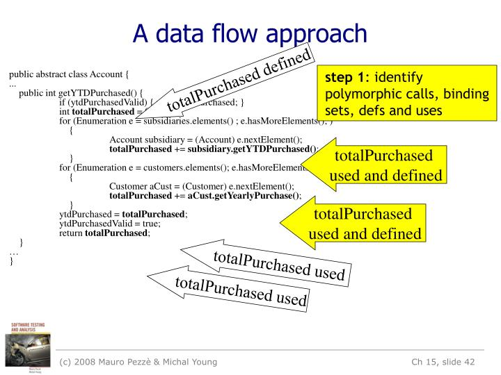 A data flow approach