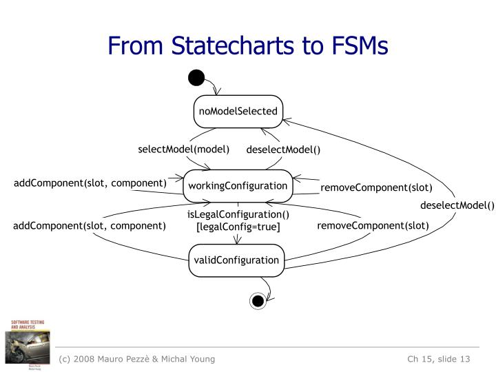 From Statecharts to FSMs