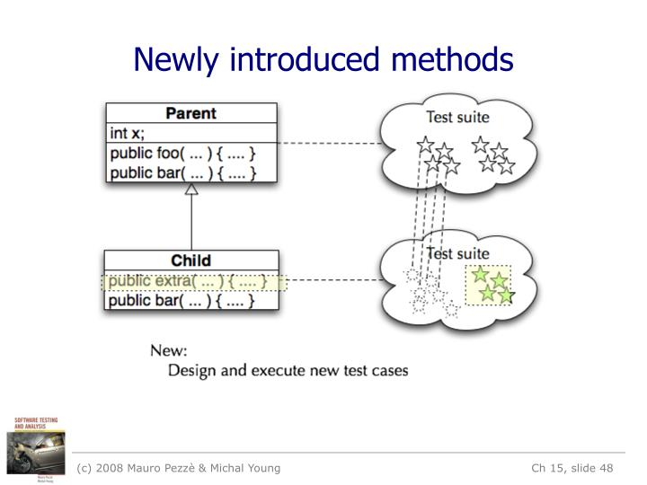 Newly introduced methods