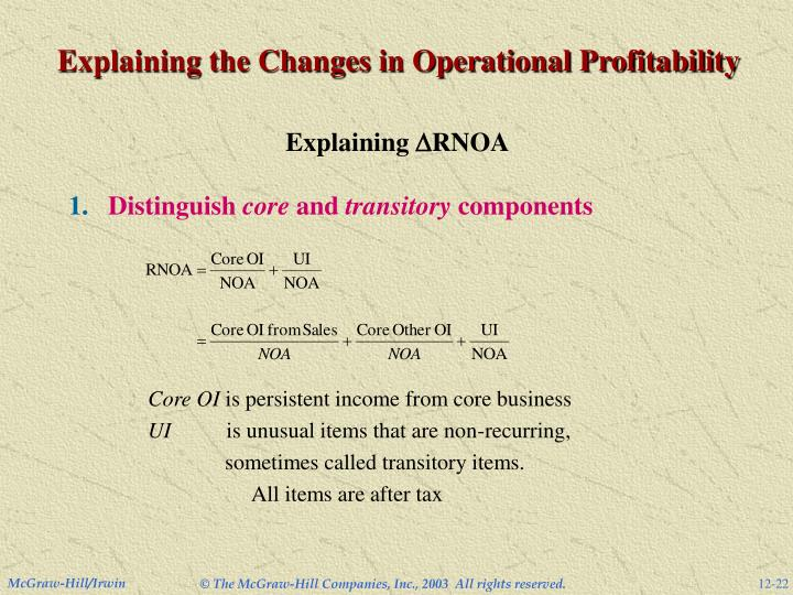 Explaining the Changes in Operational Profitability