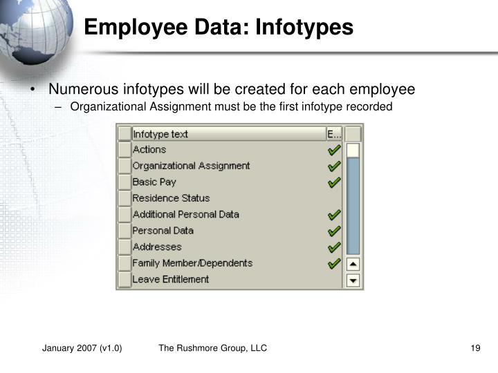Employee Data: Infotypes