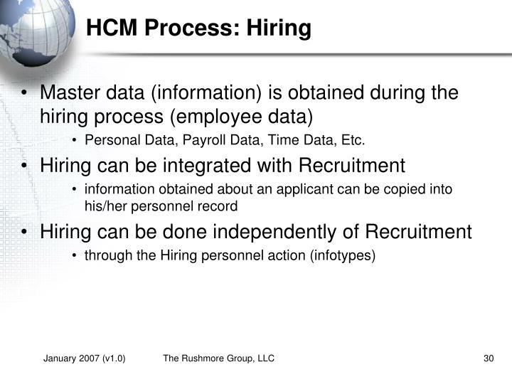 HCM Process: Hiring